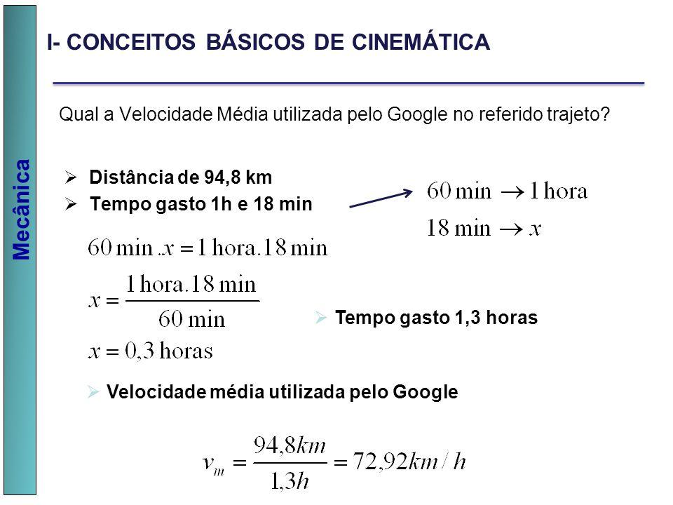 Qual a Velocidade Média utilizada pelo Google no referido trajeto