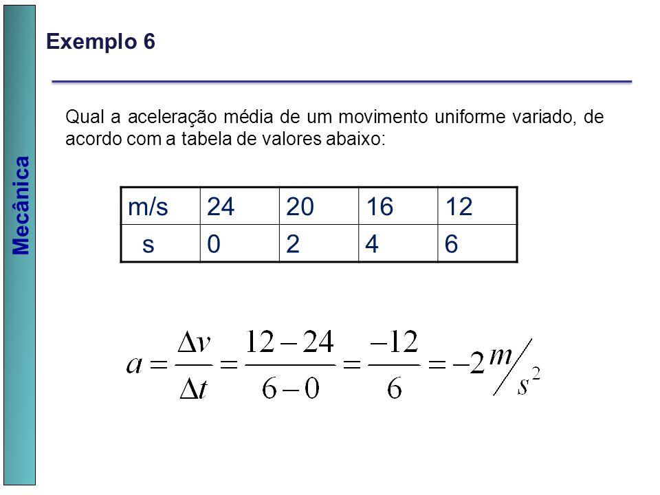 Exemplo 6 Qual a aceleração média de um movimento uniforme variado, de acordo com a tabela de valores abaixo: