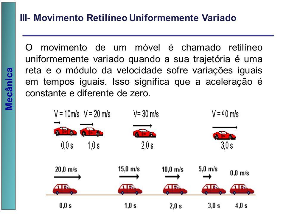 III- Movimento Retilíneo Uniformemente Variado