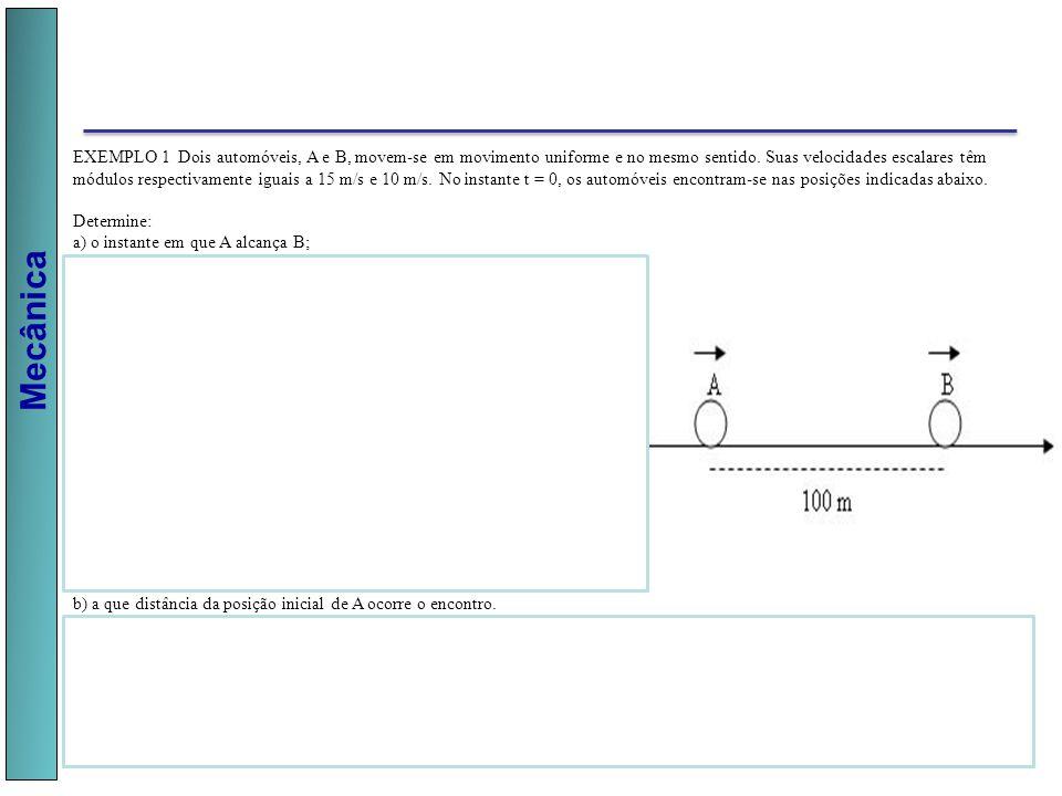 EXEMPLO 1 Dois automóveis, A e B, movem-se em movimento uniforme e no mesmo sentido. Suas velocidades escalares têm módulos respectivamente iguais a 15 m/s e 10 m/s. No instante t = 0, os automóveis encontram-se nas posições indicadas abaixo. Determine: a) o instante em que A alcança B; Solução: Antes de começarmos a resolver o problema temos que encontrar as funções