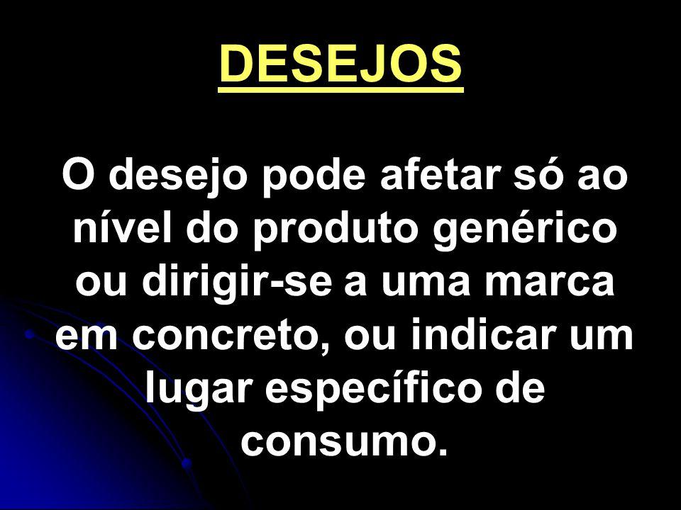 DESEJOS O desejo pode afetar só ao nível do produto genérico ou dirigir-se a uma marca em concreto, ou indicar um lugar específico de consumo.