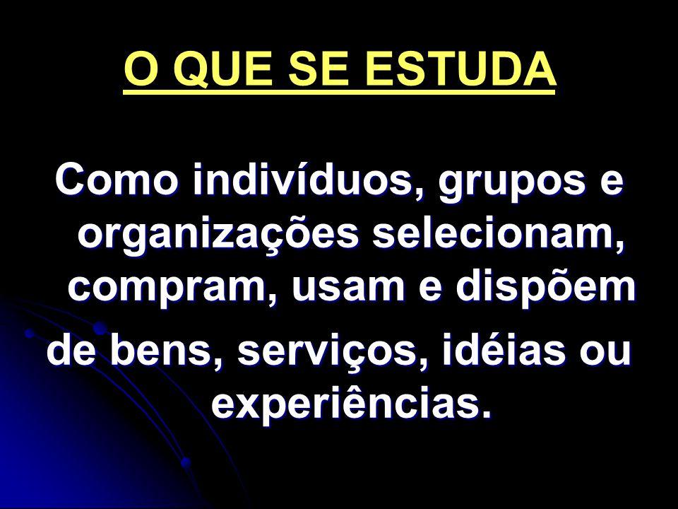 de bens, serviços, idéias ou experiências.