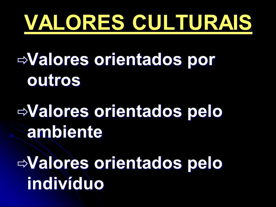 VALORES CULTURAIS Valores orientados por outros