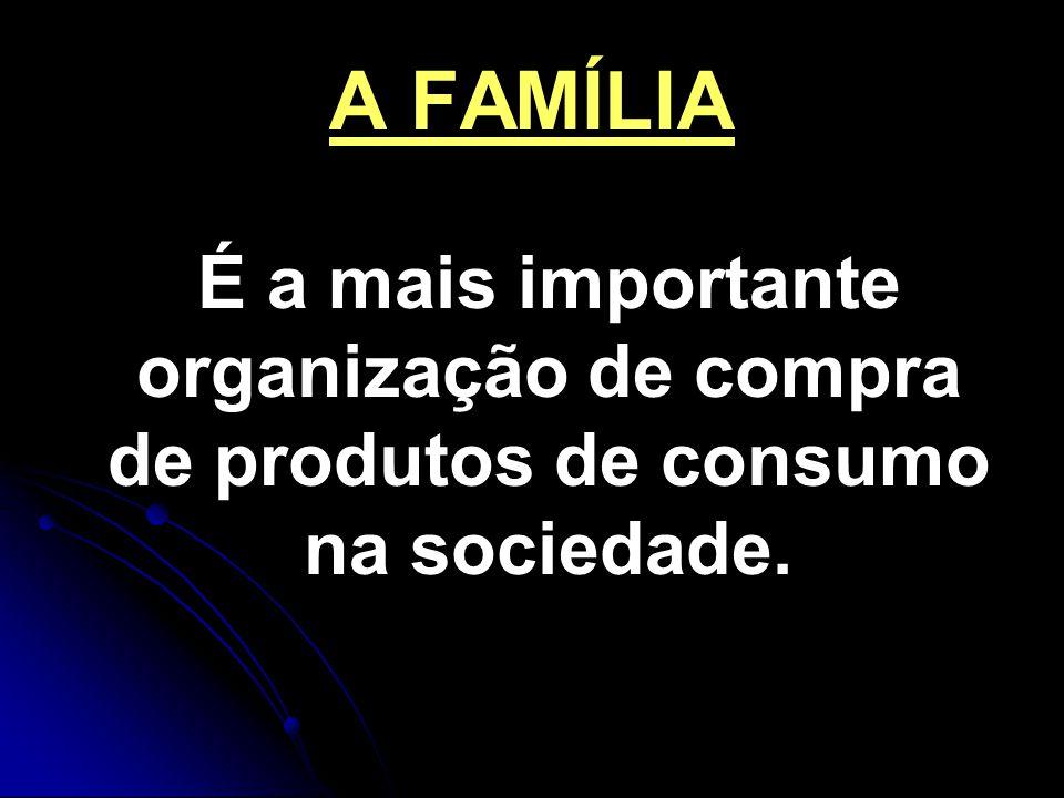 A FAMÍLIA É a mais importante organização de compra de produtos de consumo na sociedade.