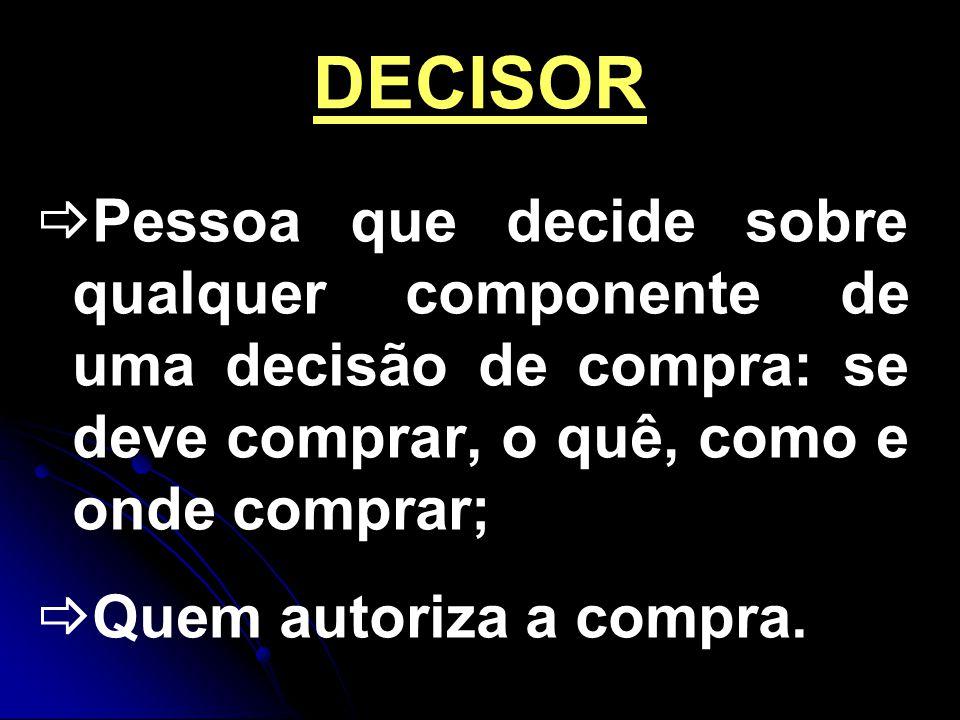 DECISOR Pessoa que decide sobre qualquer componente de uma decisão de compra: se deve comprar, o quê, como e onde comprar;