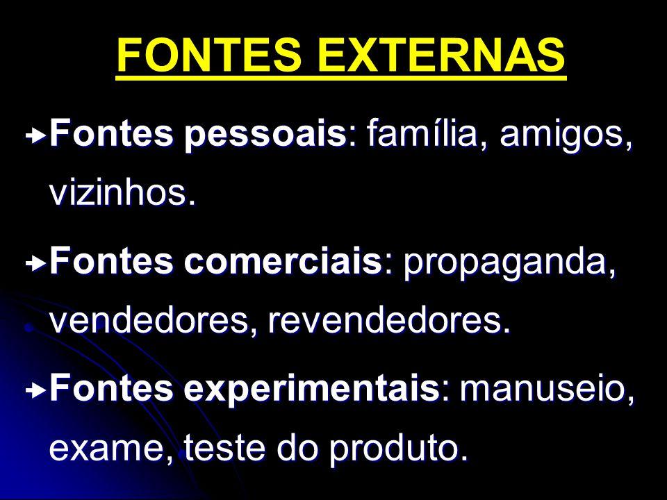 FONTES EXTERNAS Fontes pessoais: família, amigos, vizinhos.