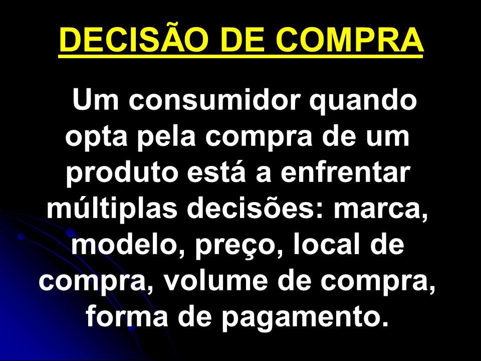 DECISÃO DE COMPRA