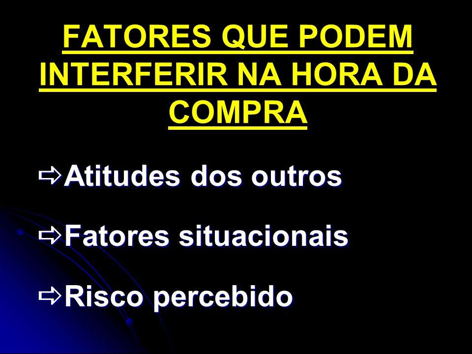 FATORES QUE PODEM INTERFERIR NA HORA DA COMPRA