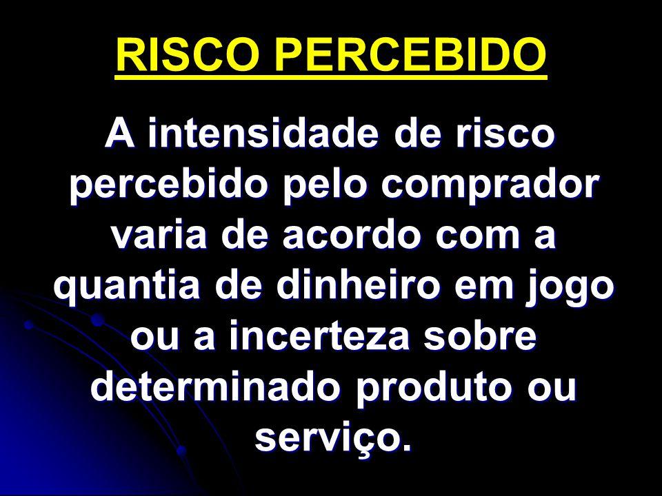 RISCO PERCEBIDO