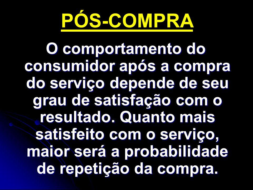PÓS-COMPRA