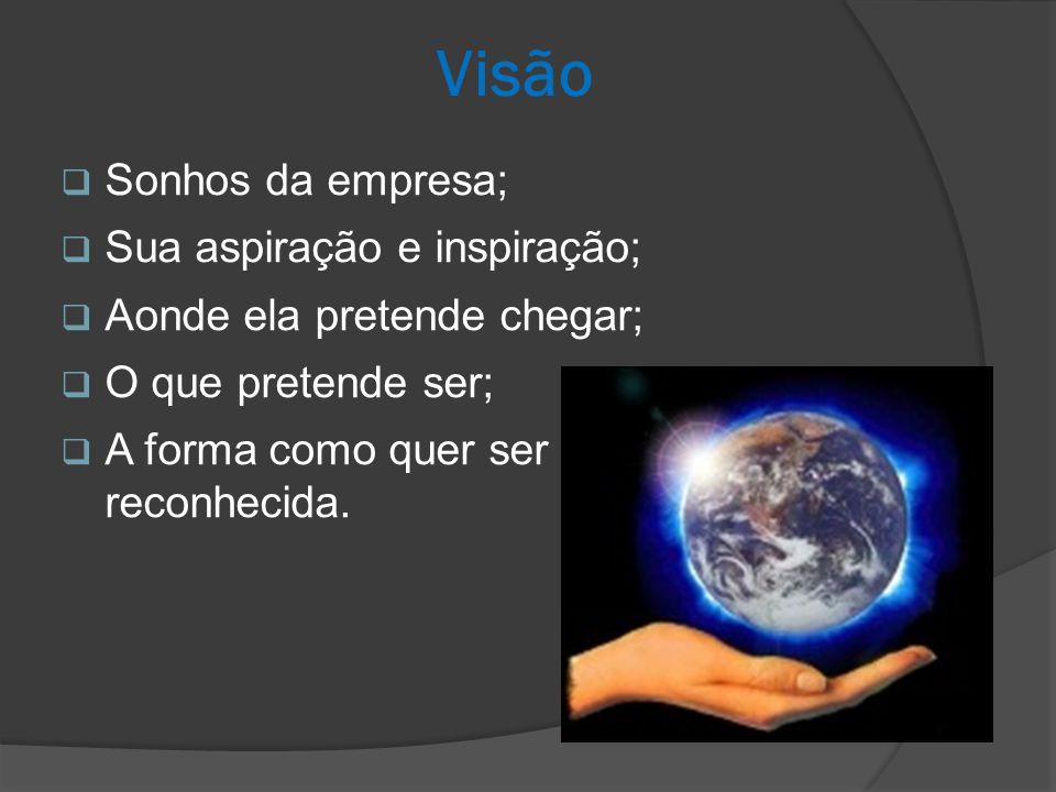 Visão Sonhos da empresa; Sua aspiração e inspiração;