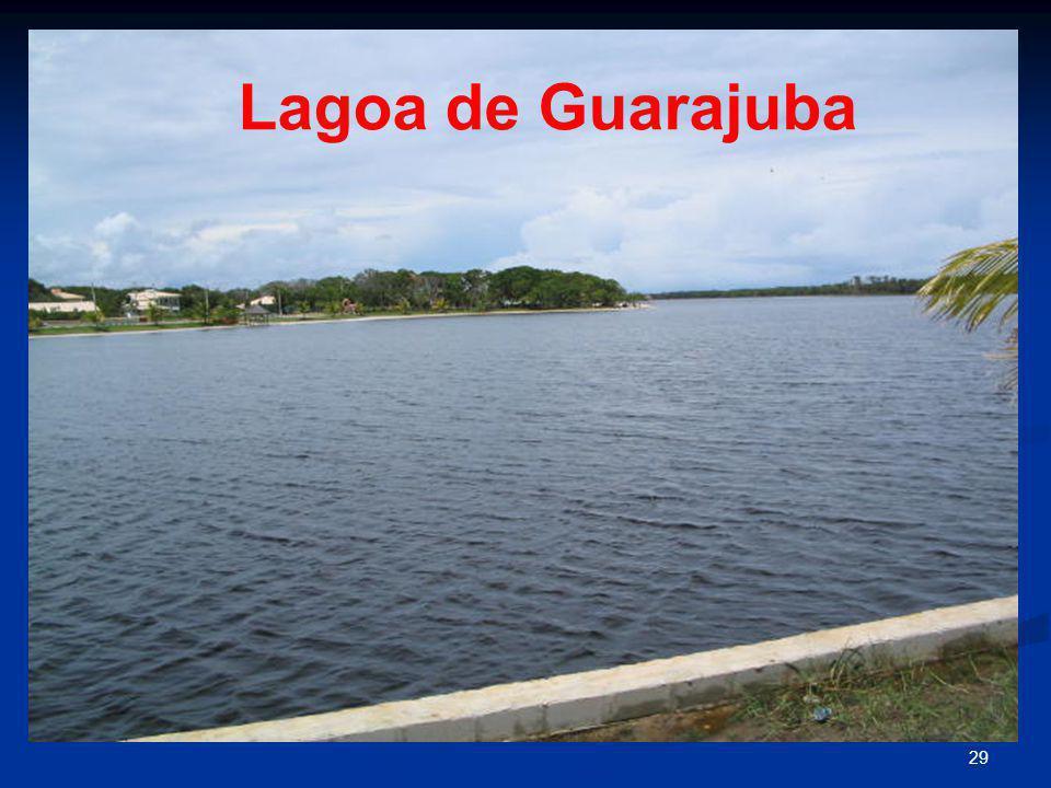 Lagoa de Guarajuba