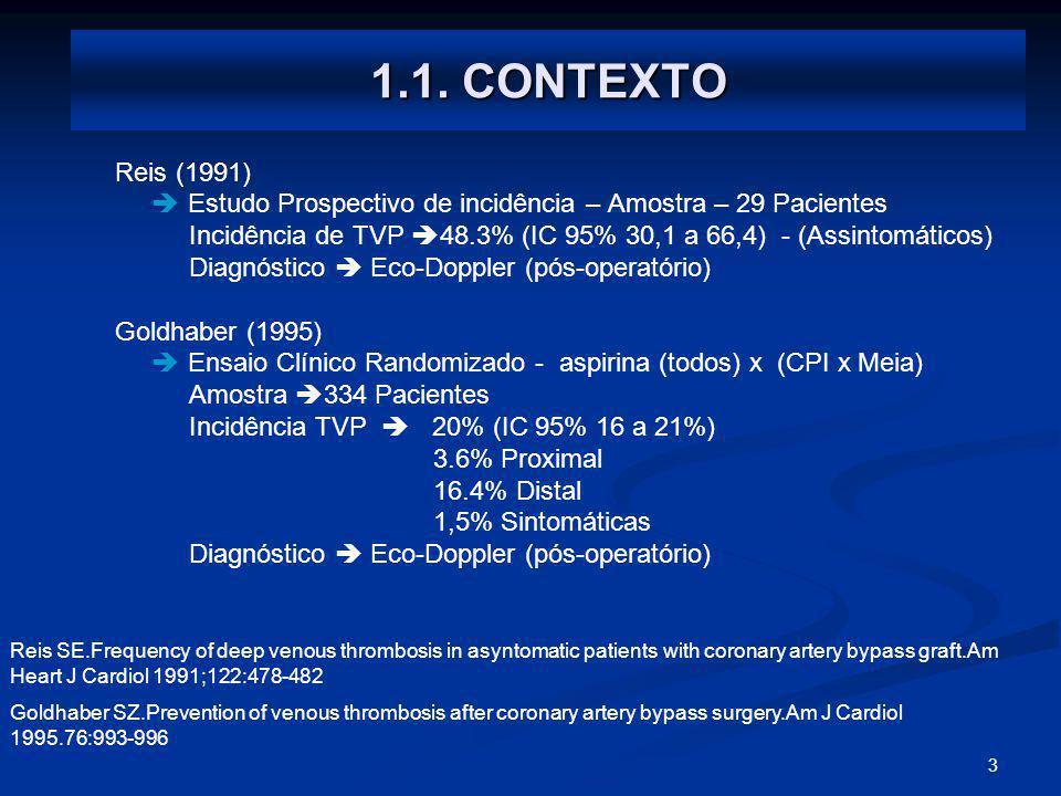 1.1. CONTEXTO Reis (1991)  Estudo Prospectivo de incidência – Amostra – 29 Pacientes.