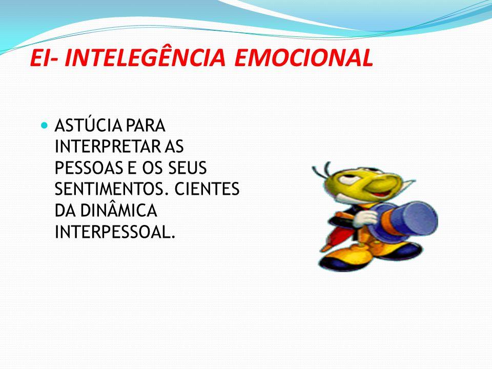 EI- INTELEGÊNCIA EMOCIONAL