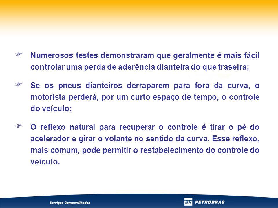 Numerosos testes demonstraram que geralmente é mais fácil controlar uma perda de aderência dianteira do que traseira;