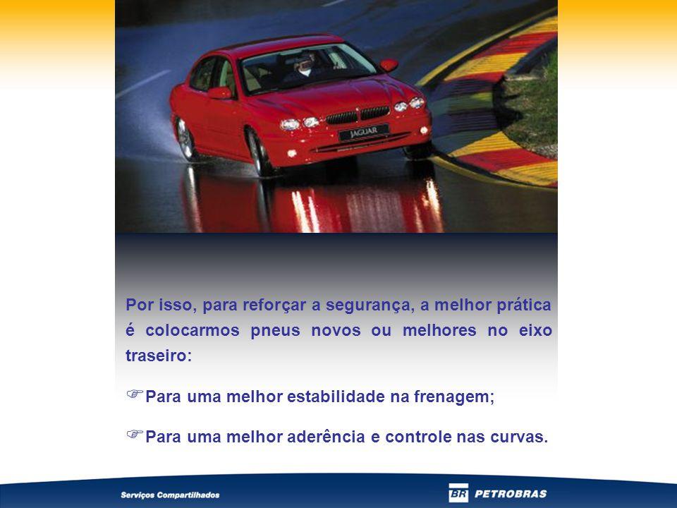 Por isso, para reforçar a segurança, a melhor prática é colocarmos pneus novos ou melhores no eixo traseiro: