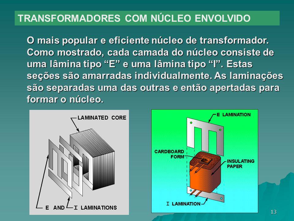 TRANSFORMADORES COM NÚCLEO ENVOLVIDO