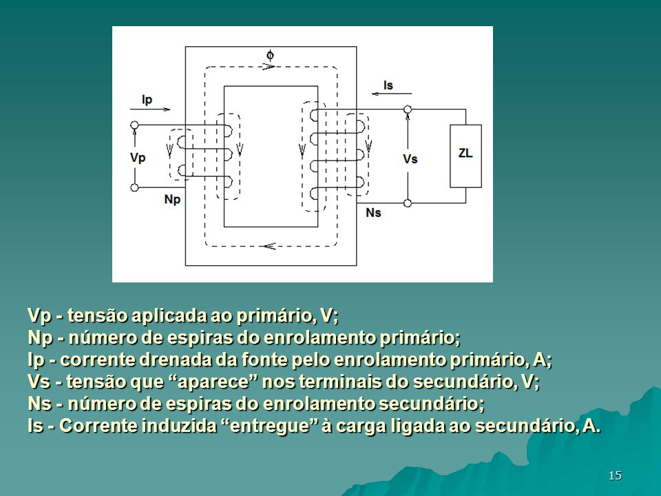 Vp - tensão aplicada ao primário, V;