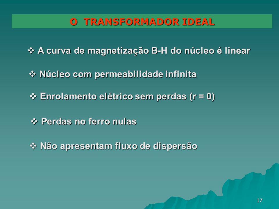 O TRANSFORMADOR IDEAL A curva de magnetização B-H do núcleo é linear. Núcleo com permeabilidade infinita.
