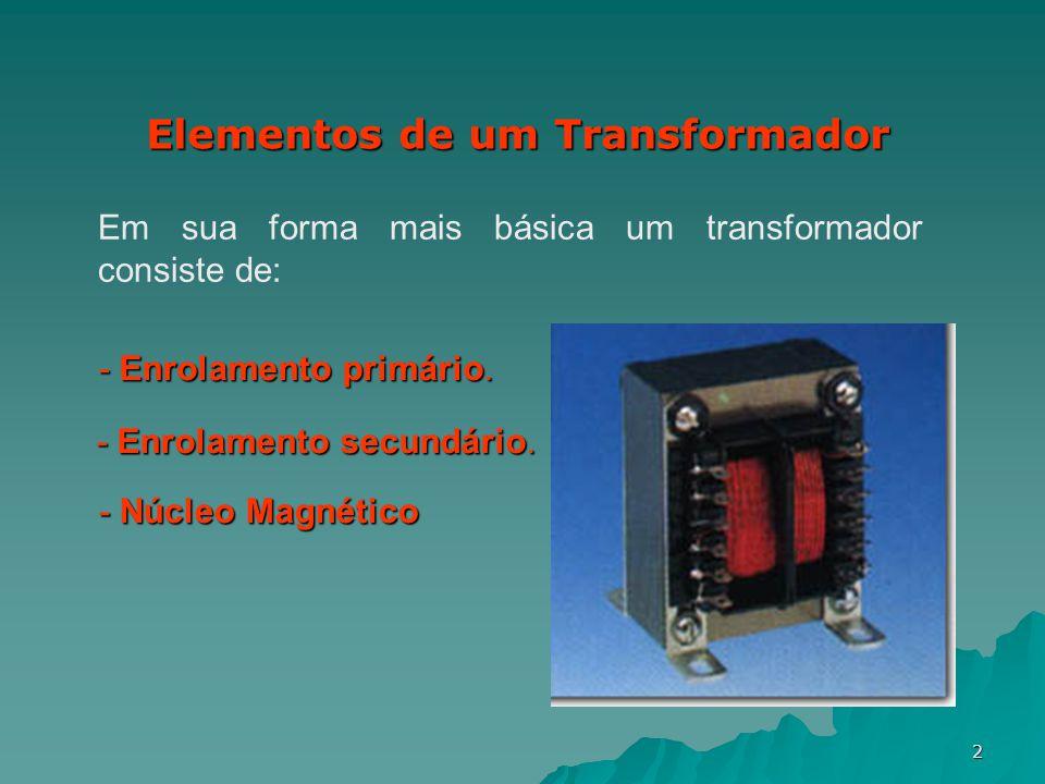 Elementos de um Transformador