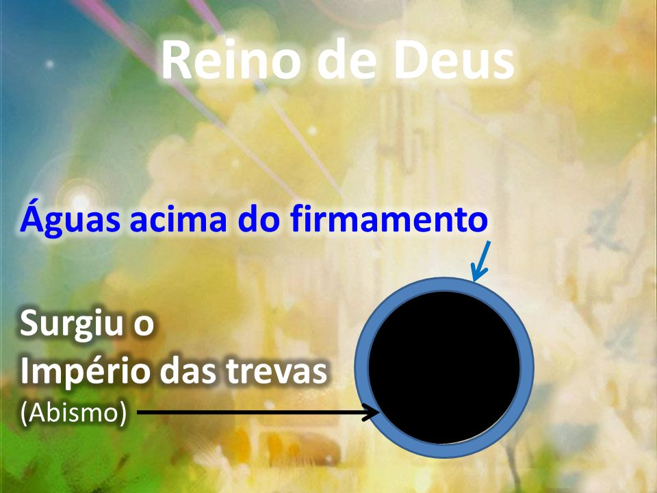 Reino de Deus Águas acima do firmamento Surgiu o Império das trevas