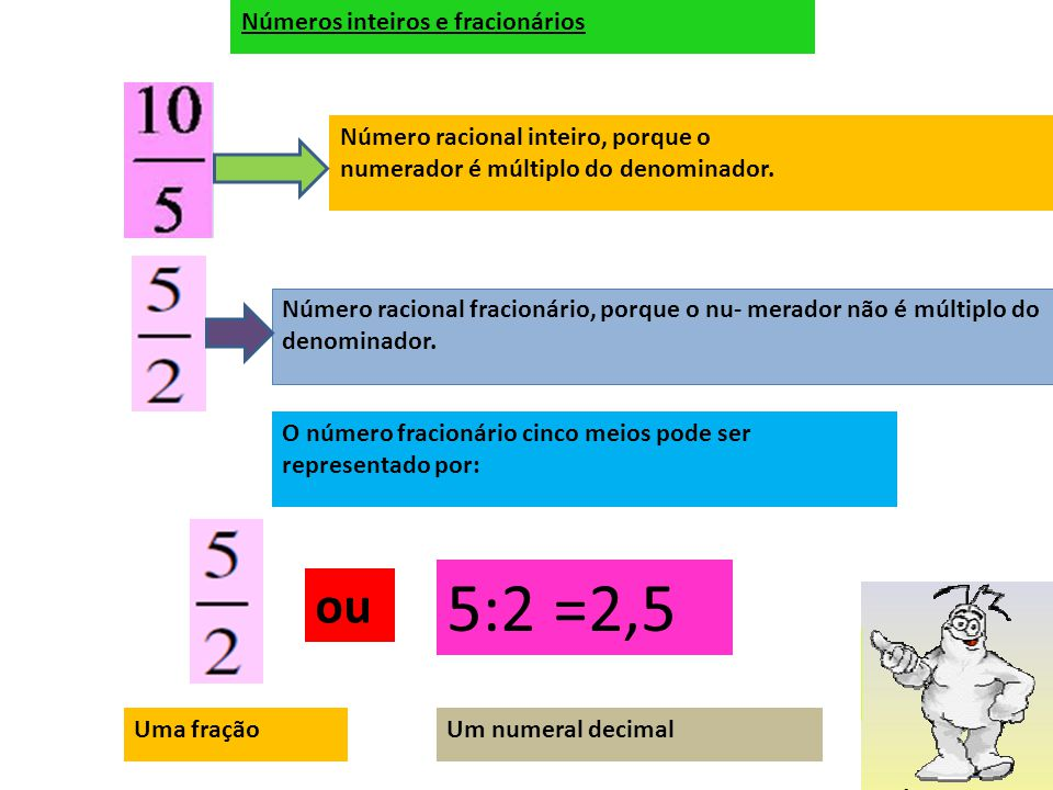 5:2 =2,5 ou Números inteiros e fracionários