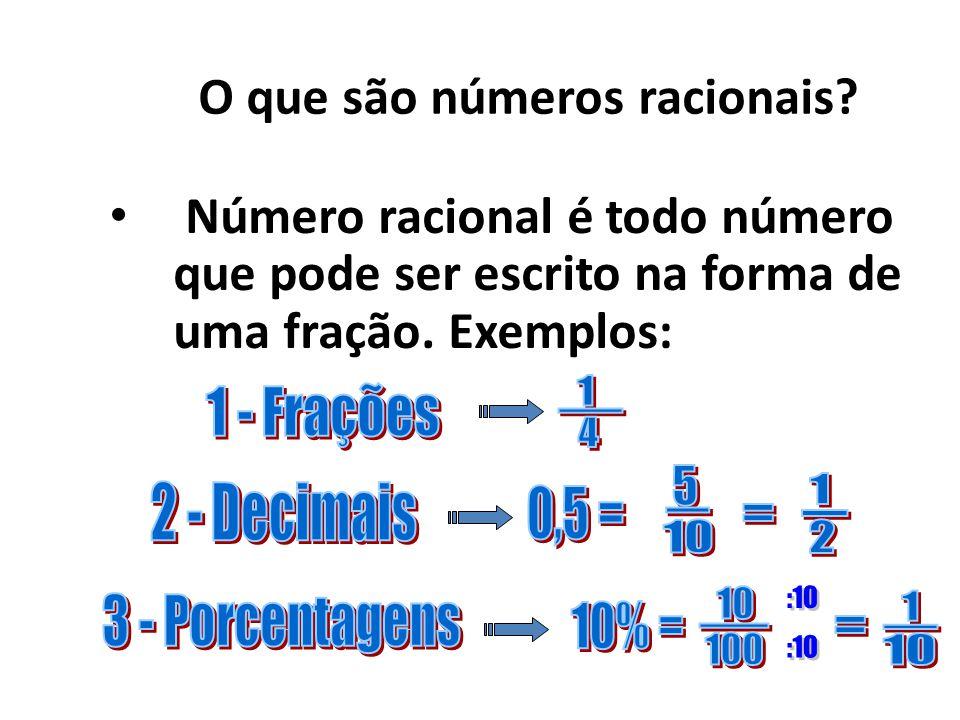 O que são números racionais