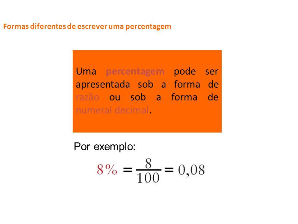 Formas diferentes de escrever uma percentagem