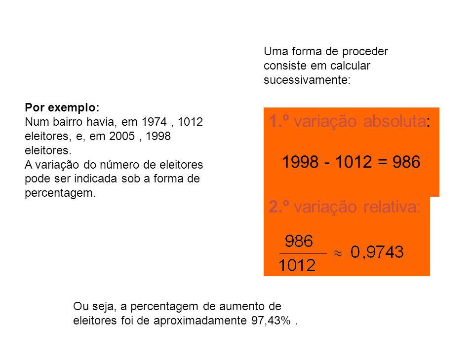 1.º variação absoluta: 1998 - 1012 = 986 2.º variação relativa: