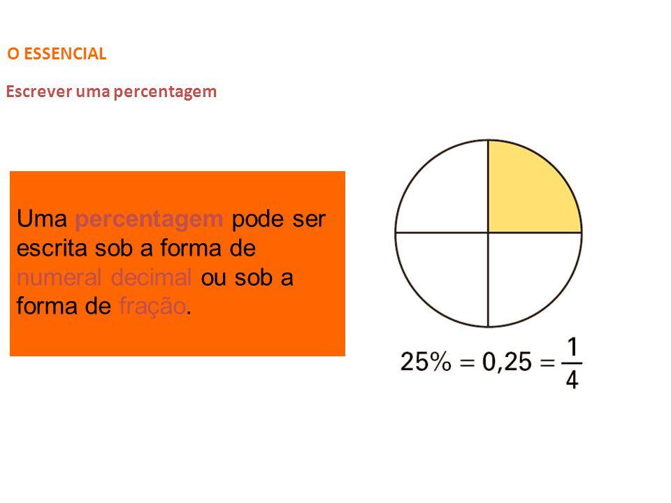 O ESSENCIAL Escrever uma percentagem.