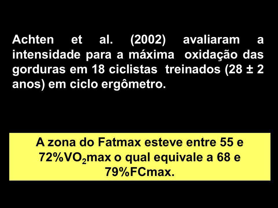 Achten et al. (2002) avaliaram a intensidade para a máxima oxidação das gorduras em 18 ciclistas treinados (28 ± 2 anos) em ciclo ergômetro.