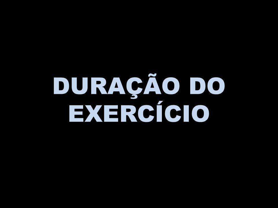 DURAÇÃO DO EXERCÍCIO