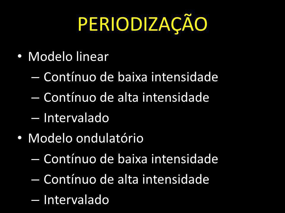 PERIODIZAÇÃO Modelo linear Contínuo de baixa intensidade