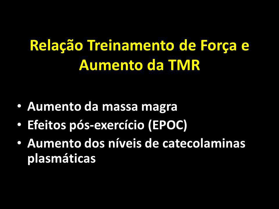 Relação Treinamento de Força e Aumento da TMR