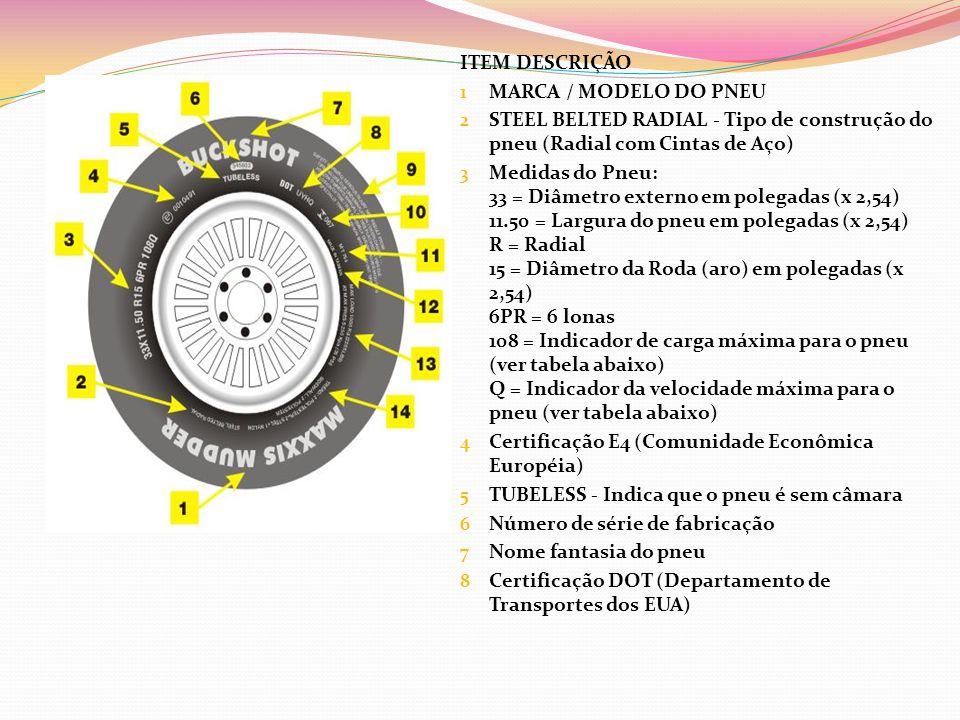 ITEM DESCRIÇÃO MARCA / MODELO DO PNEU. STEEL BELTED RADIAL - Tipo de construção do pneu (Radial com Cintas de Aço)