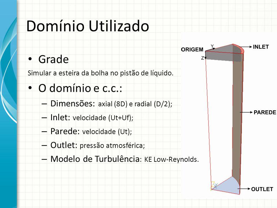 Domínio Utilizado Grade O domínio e c.c.: