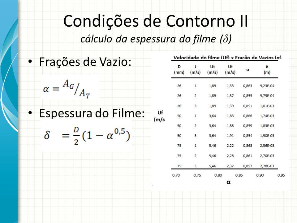 Condições de Contorno II cálculo da espessura do filme (δ)