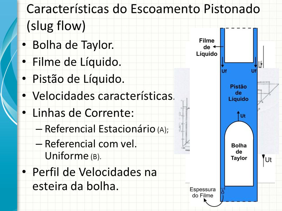 Características do Escoamento Pistonado (slug flow)