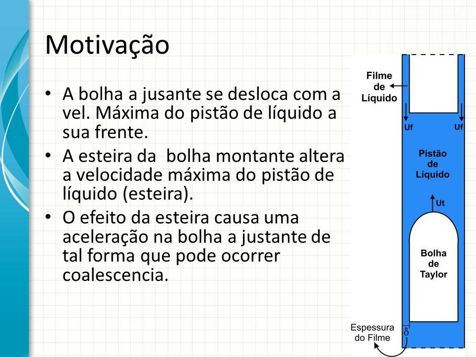 Motivação A bolha a jusante se desloca com a vel. Máxima do pistão de líquido a sua frente.