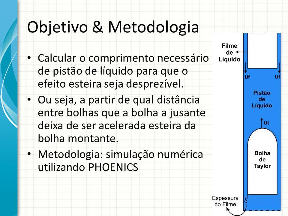 Objetivo & Metodologia