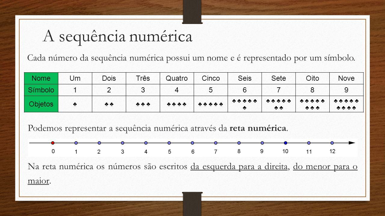 A sequência numérica Cada número da sequência numérica possui um nome e é representado por um símbolo.