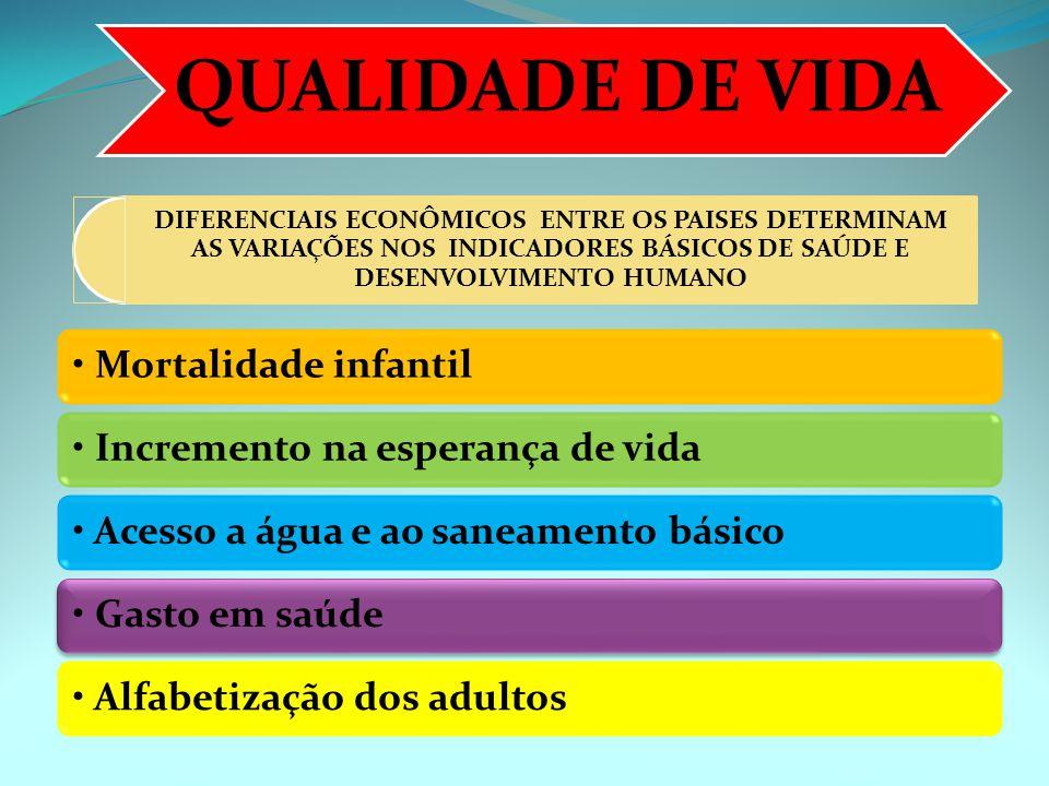 QUALIDADE DE VIDA • Mortalidade infantil