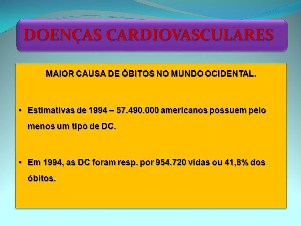 MAIOR CAUSA DE ÓBITOS NO MUNDO OCIDENTAL.
