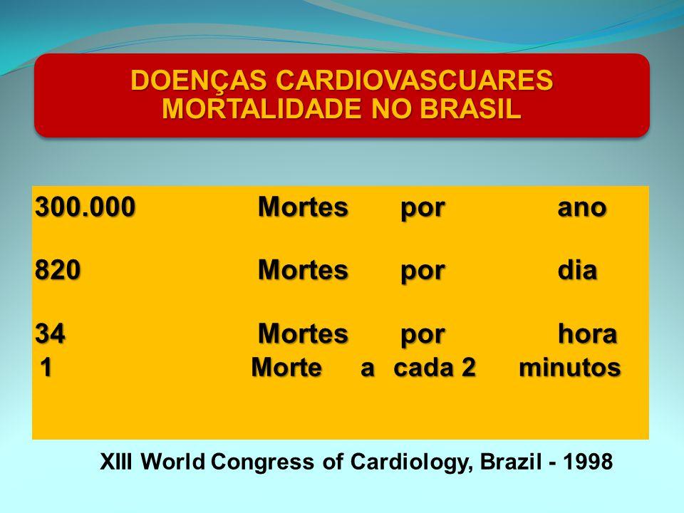 DOENÇAS CARDIOVASCUARES MORTALIDADE NO BRASIL