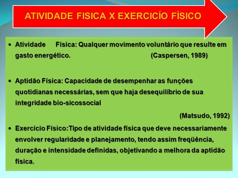 ATIVIDADE FISICA X EXERCICÍO FÍSICO