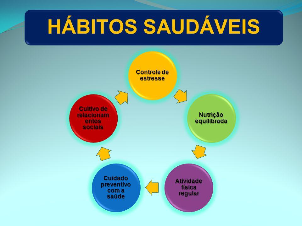 HÁBITOS SAUDÁVEIS Controle de estresse Nutrição equilibrada