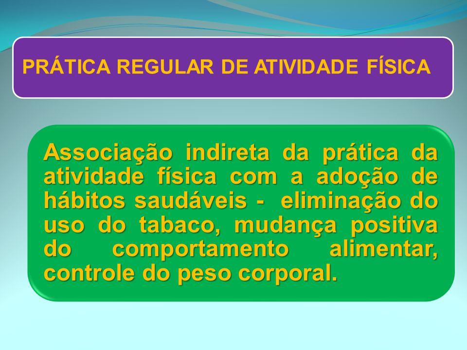 PRÁTICA REGULAR DE ATIVIDADE FÍSICA