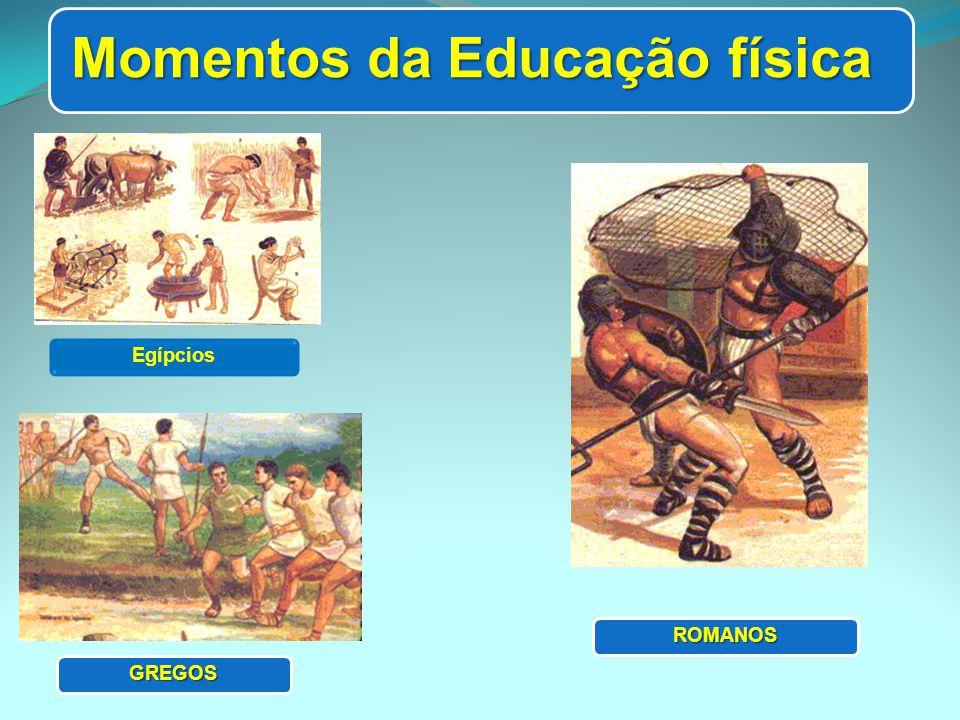 Momentos da Educação física