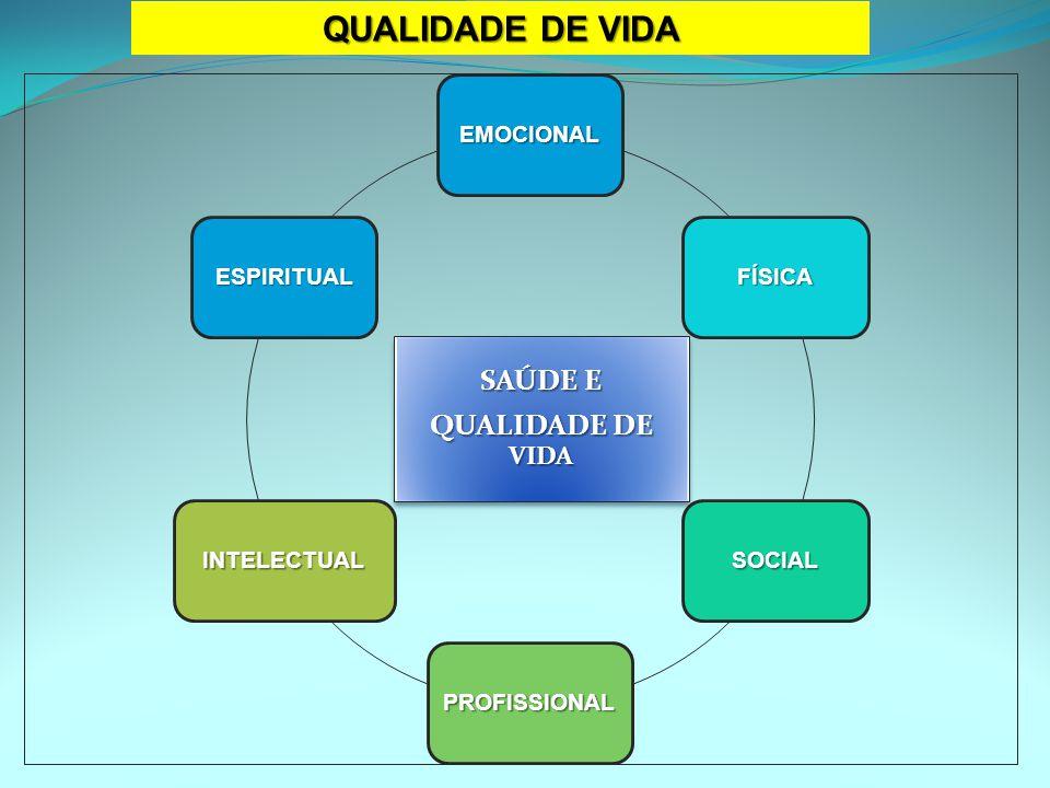 QUALIDADE DE VIDA SAÚDE E QUALIDADE DE VIDA EMOCIONAL FÍSICA SOCIAL