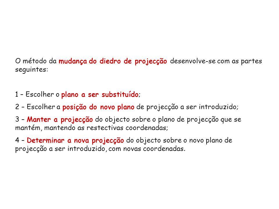 O método da mudança do diedro de projecção desenvolve-se com as partes seguintes: